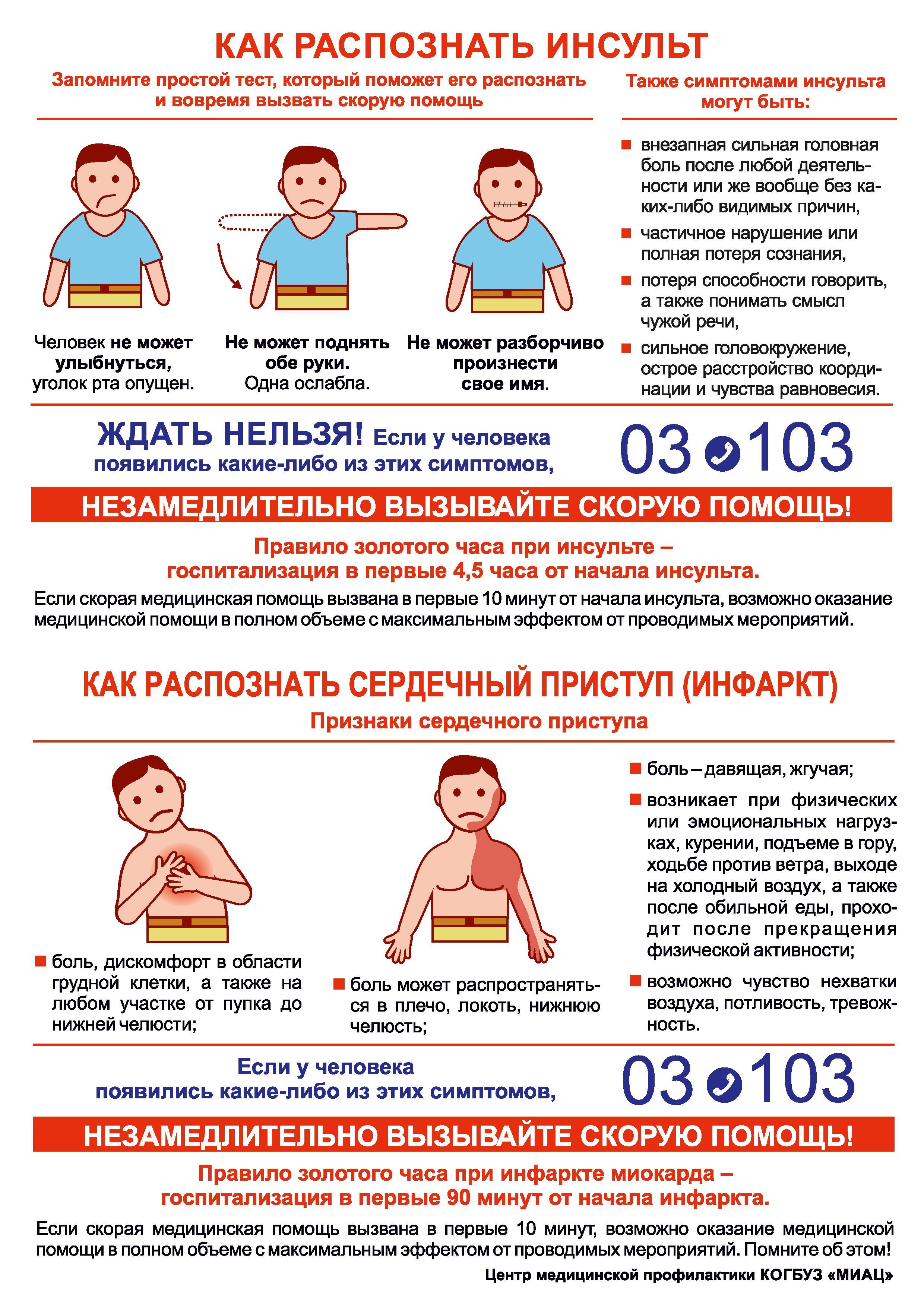 7fa216b964ab 7. Как распознать инсульт, сердечный приступ